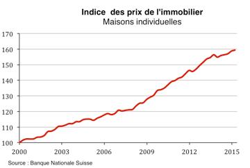 Graph_fr